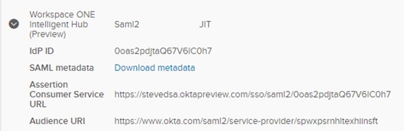 SAML Metadata